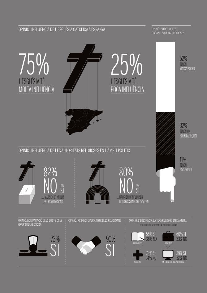 anuari laïcitat 2011